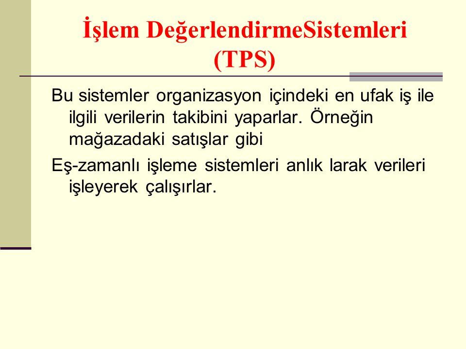 İşlem DeğerlendirmeSistemleri (TPS) Bu sistemler organizasyon içindeki en ufak iş ile ilgili verilerin takibini yaparlar. Örneğin mağazadaki satışlar