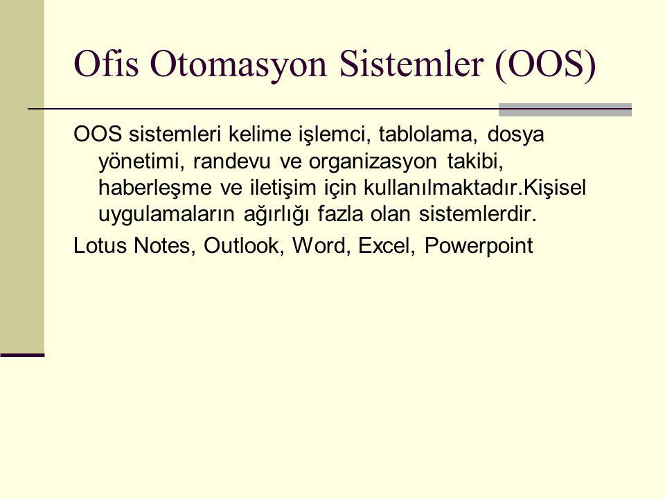 Ofis Otomasyon Sistemler (OOS) OOS sistemleri kelime işlemci, tablolama, dosya yönetimi, randevu ve organizasyon takibi, haberleşme ve iletişim için kullanılmaktadır.Kişisel uygulamaların ağırlığı fazla olan sistemlerdir.
