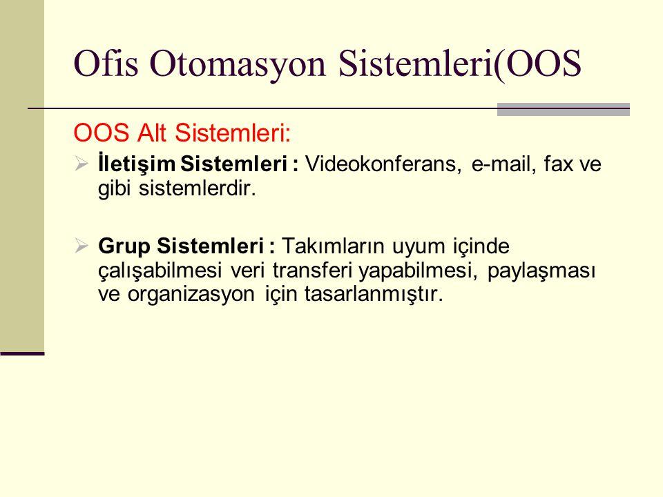Ofis Otomasyon Sistemleri(OOS OOS Alt Sistemleri:  İletişim Sistemleri : Videokonferans, e-mail, fax ve gibi sistemlerdir.  Grup Sistemleri : Takıml