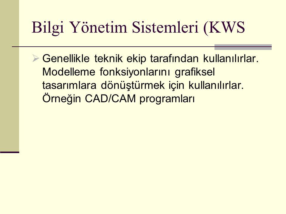 Bilgi Yönetim Sistemleri (KWS  Genellikle teknik ekip tarafından kullanılırlar. Modelleme fonksiyonlarını grafiksel tasarımlara dönüştürmek için kull