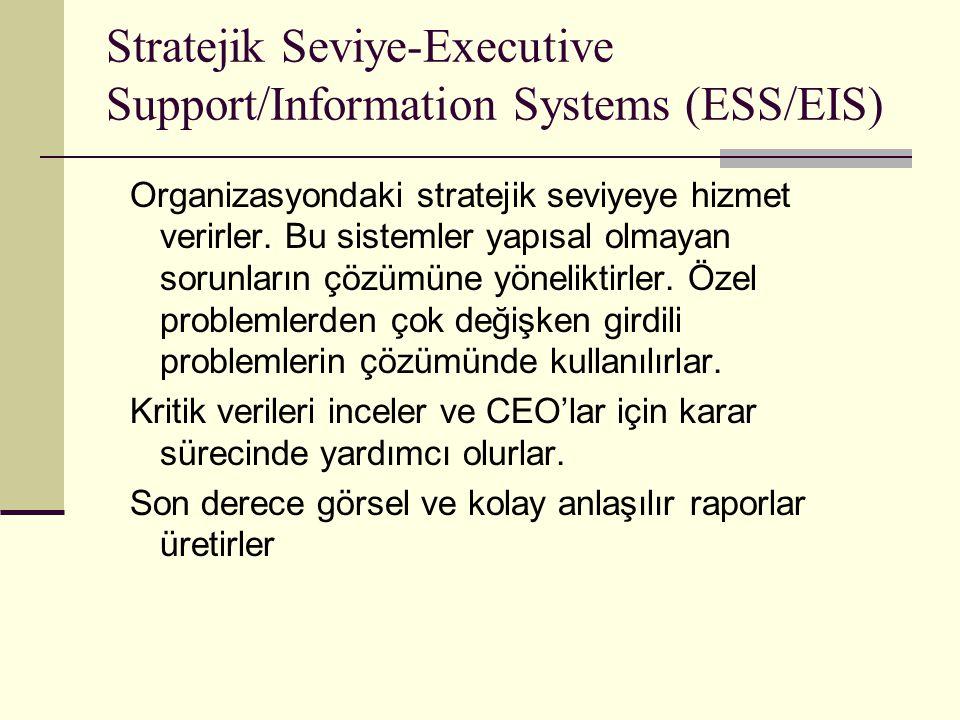 Stratejik Seviye-Executive Support/Information Systems (ESS/EIS) Organizasyondaki stratejik seviyeye hizmet verirler. Bu sistemler yapısal olmayan sor