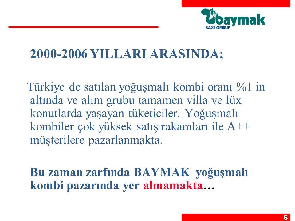 6 2000-2006 YILLARI ARASINDA; Türkiye de satılan yoğuşmalı kombi oranı %1 in altında ve alım grubu tamamen villa ve lüx konutlarda yaşayan tüketiciler