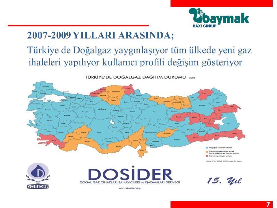 7 2007-2009 YILLARI ARASINDA; Türkiye de Doğalgaz yaygınlaşıyor tüm ülkede yeni gaz ihaleleri yapılıyor kullanıcı profili değişim gösteriyor