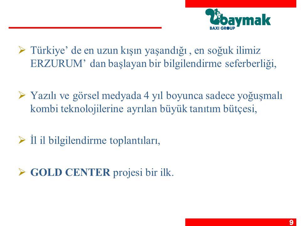 9  Türkiye' de en uzun kışın yaşandığı, en soğuk ilimiz ERZURUM' dan başlayan bir bilgilendirme seferberliği,  Yazılı ve görsel medyada 4 yıl boyunc