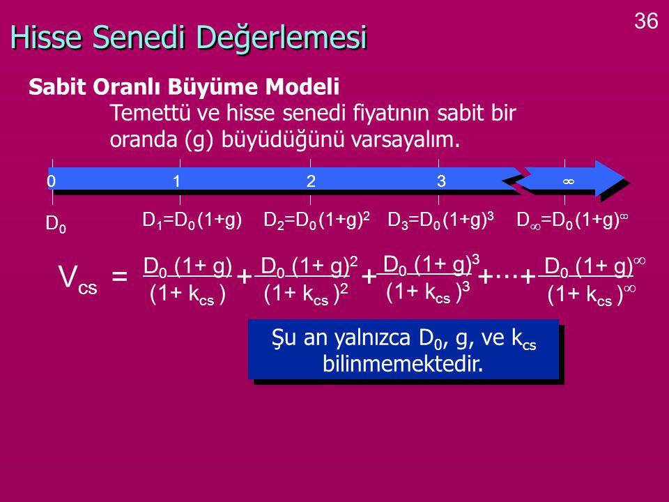 36 Hisse Senedi Değerlemesi Sabit Oranlı Büyüme Modeli Temettü ve hisse senedi fiyatının sabit bir oranda (g) büyüdüğünü varsayalım. V cs = + + +···+