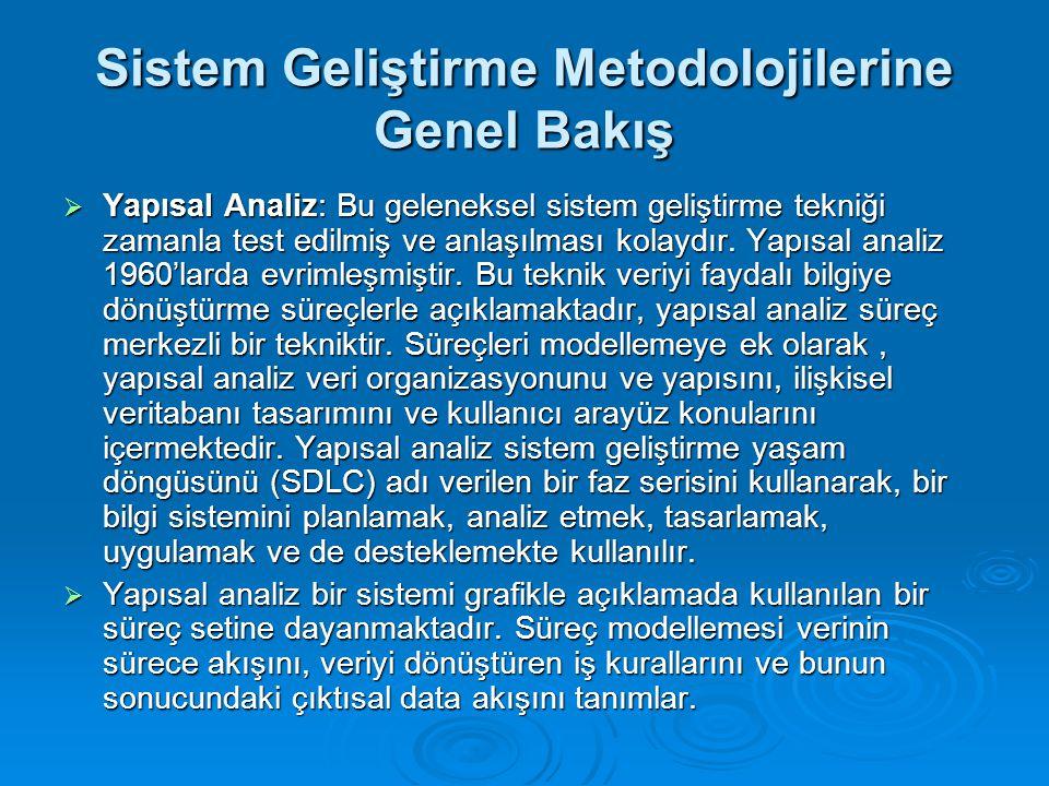 Sistem Geliştirme Metodolojilerine Genel Bakış  Yapısal Analiz: Bu geleneksel sistem geliştirme tekniği zamanla test edilmiş ve anlaşılması kolaydır.