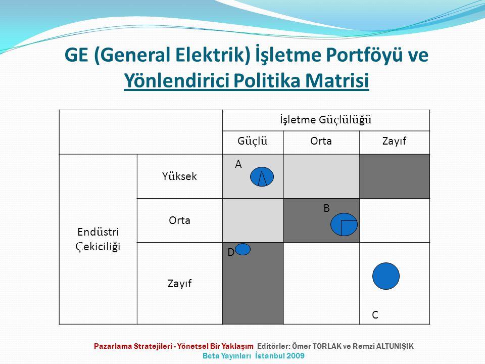 İşletme Güçlülüğü GüçlüOrtaZayıf Endüstri Çekiciliği Yüksek A Orta B Zayıf D C GE (General Elektrik) İşletme Portföyü ve Yönlendirici Politika Matrisi
