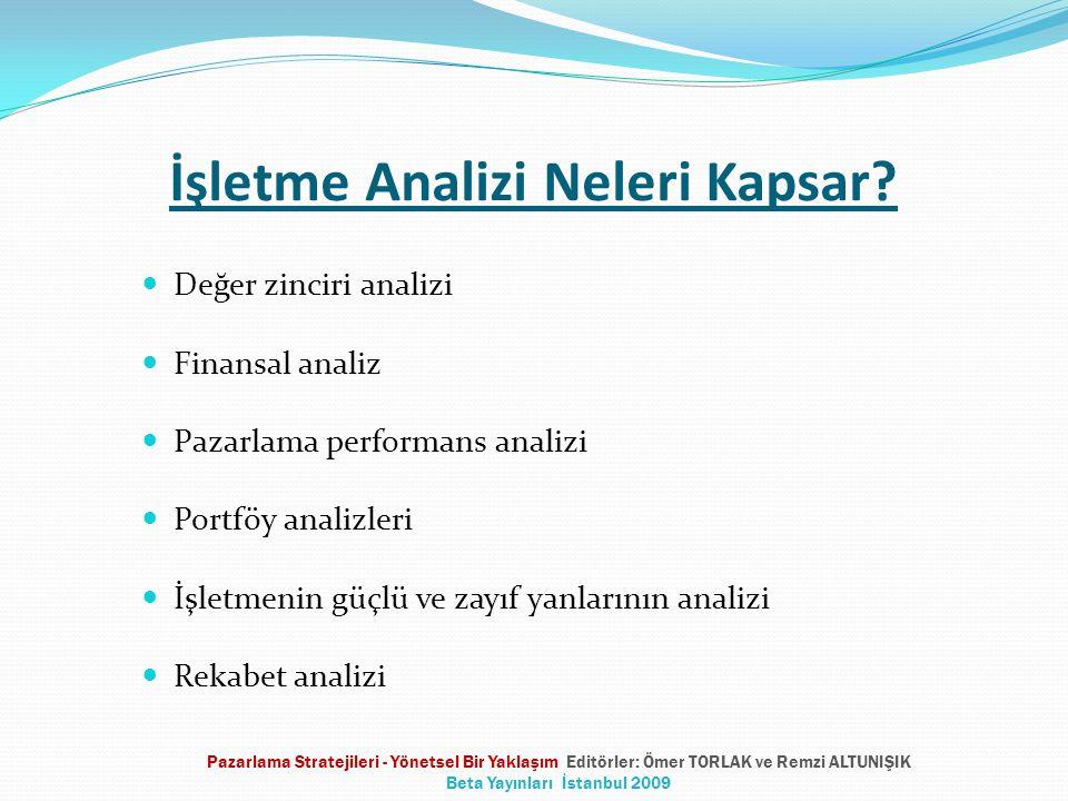 İşletme Analizi Neleri Kapsar?  Değer zinciri analizi  Finansal analiz  Pazarlama performans analizi  Portföy analizleri  İşletmenin güçlü ve zay