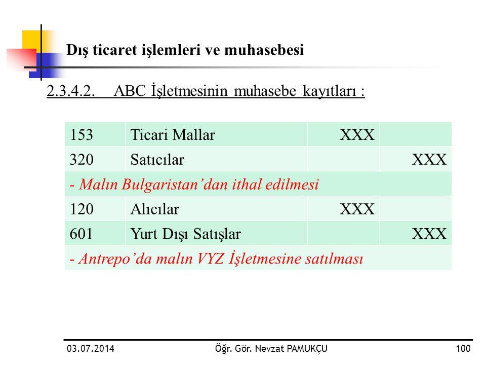 Dış ticaret işlemleri ve muhasebesi 2.3.4.2.ABC İşletmesinin muhasebe kayıtları : 03.07.2014Öğr. Gör. Nevzat PAMUKÇU100 153Ticari MallarXXX 320Satıcıl