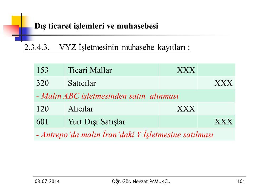 Dış ticaret işlemleri ve muhasebesi 2.3.4.3.VYZ İşletmesinin muhasebe kayıtları : 03.07.2014Öğr. Gör. Nevzat PAMUKÇU101 153Ticari MallarXXX 320Satıcıl