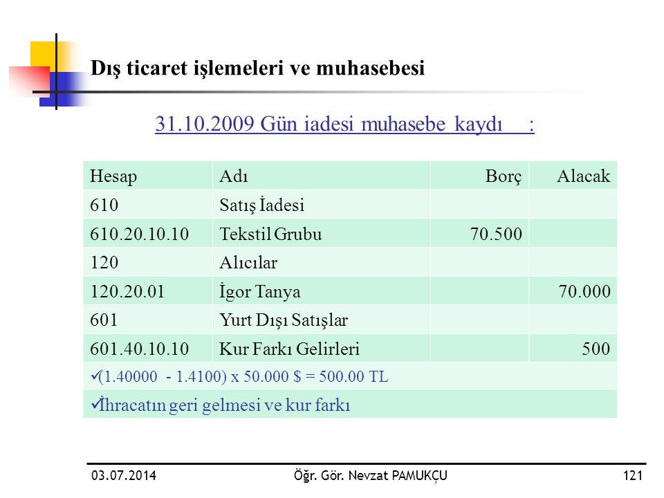 03.07.2014Öğr. Gör. Nevzat PAMUKÇU121 Dış ticaret işlemeleri ve muhasebesi 31.10.2009 Gün iadesi muhasebe kaydı: HesapAdıBorçAlacak 610Satış İadesi 61