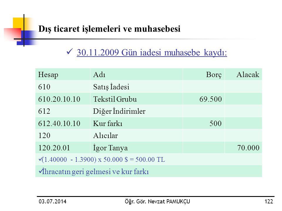 03.07.2014Öğr. Gör. Nevzat PAMUKÇU122 Dış ticaret işlemeleri ve muhasebesi  30.11.2009 Gün iadesi muhasebe kaydı: HesapAdıBorçAlacak 610Satış İadesi