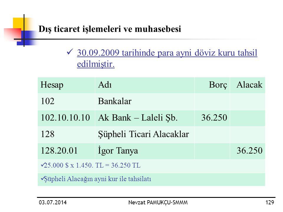 03.07.2014Nevzat PAMUKÇU-SMMM129 Dış ticaret işlemeleri ve muhasebesi  30.09.2009 tarihinde para ayni döviz kuru tahsil edilmiştir. HesapAdıBorçAlaca