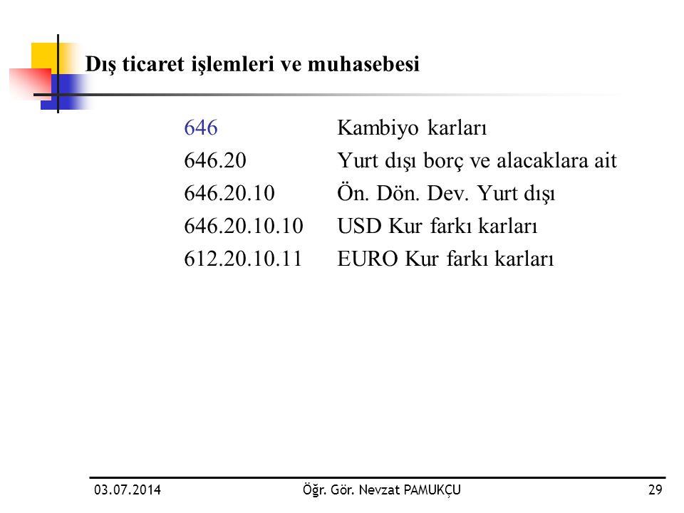 03.07.2014Öğr. Gör. Nevzat PAMUKÇU29 646 Kambiyo karları 646.20Yurt dışı borç ve alacaklara ait 646.20.10Ön. Dön. Dev. Yurt dışı 646.20.10.10USD Kur f