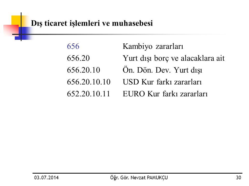 03.07.2014Öğr. Gör. Nevzat PAMUKÇU30 656 Kambiyo zararları 656.20Yurt dışı borç ve alacaklara ait 656.20.10Ön. Dön. Dev. Yurt dışı 656.20.10.10USD Kur
