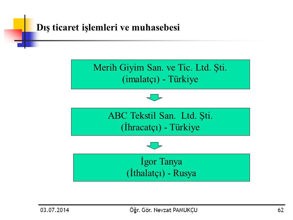 03.07.2014Öğr. Gör. Nevzat PAMUKÇU62 Dış ticaret işlemleri ve muhasebesi Merih Giyim San. ve Tic. Ltd. Şti. (imalatçı) - Türkiye VYZ İşletmesi (İhraca