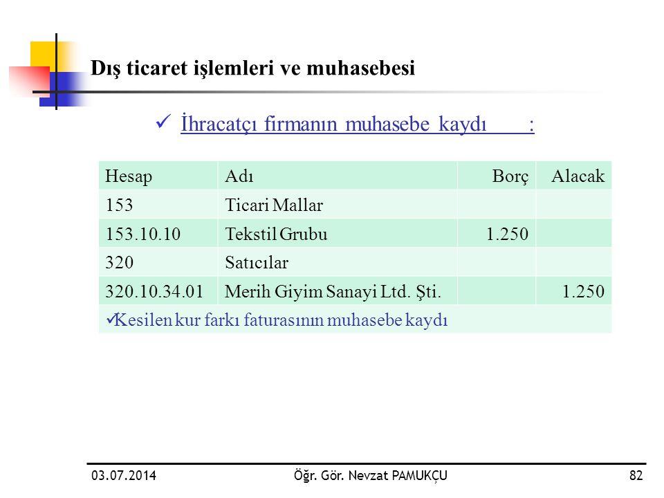 03.07.2014Öğr. Gör. Nevzat PAMUKÇU82 Dış ticaret işlemleri ve muhasebesi  İhracatçı firmanın muhasebe kaydı: HesapAdıBorçAlacak 153Ticari Mallar 153.