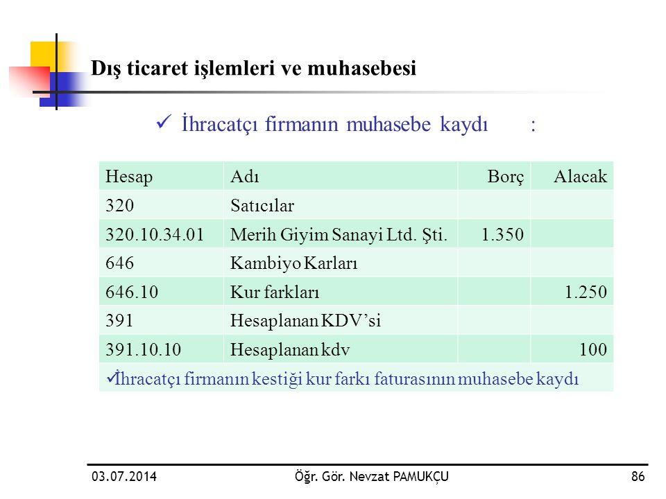 03.07.2014Öğr. Gör. Nevzat PAMUKÇU86 Dış ticaret işlemleri ve muhasebesi  İhracatçı firmanın muhasebe kaydı: HesapAdıBorçAlacak 320Satıcılar 320.10.3
