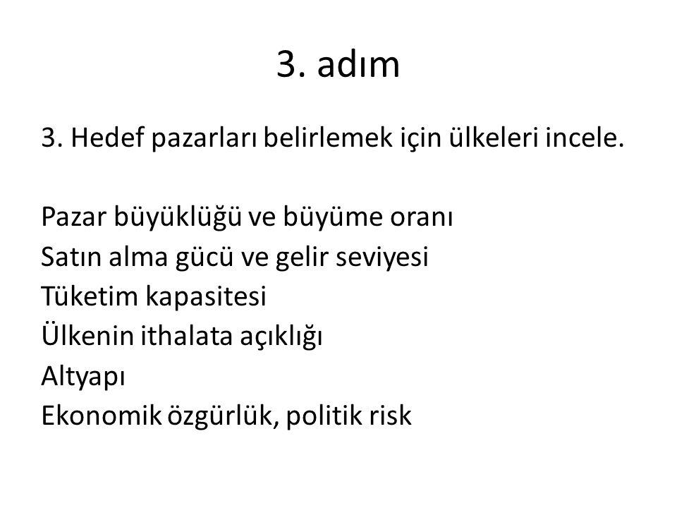 4.adım 4.