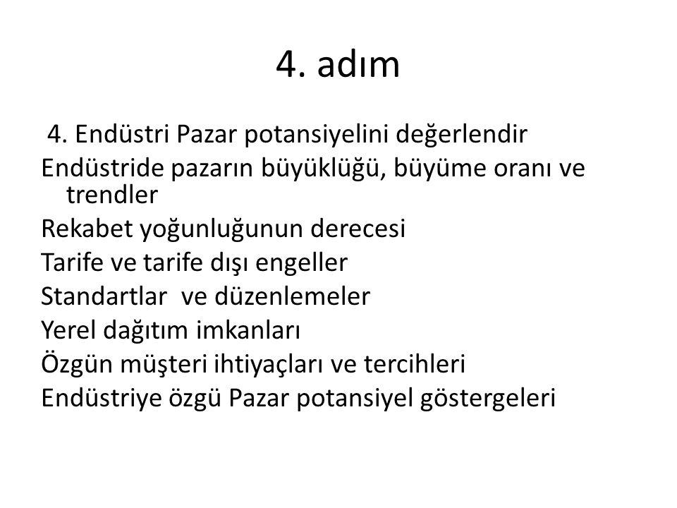 5.adım 5.