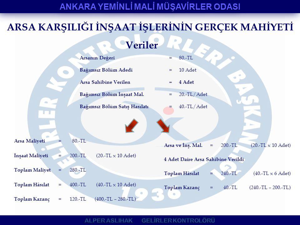 Vergiyi Doğuran Olay  Türk Medeni Yasası nın hükümleri gereğince taşınmaz mülkiyetinin nakli tapuya tescil ile tamamlanmakta ise de, taşınmaz satışlarında vergiyi doğuran olay, satış bedelinin tamamının satıcı lehine tahakkuk etmesi ile oluşmaktadır.