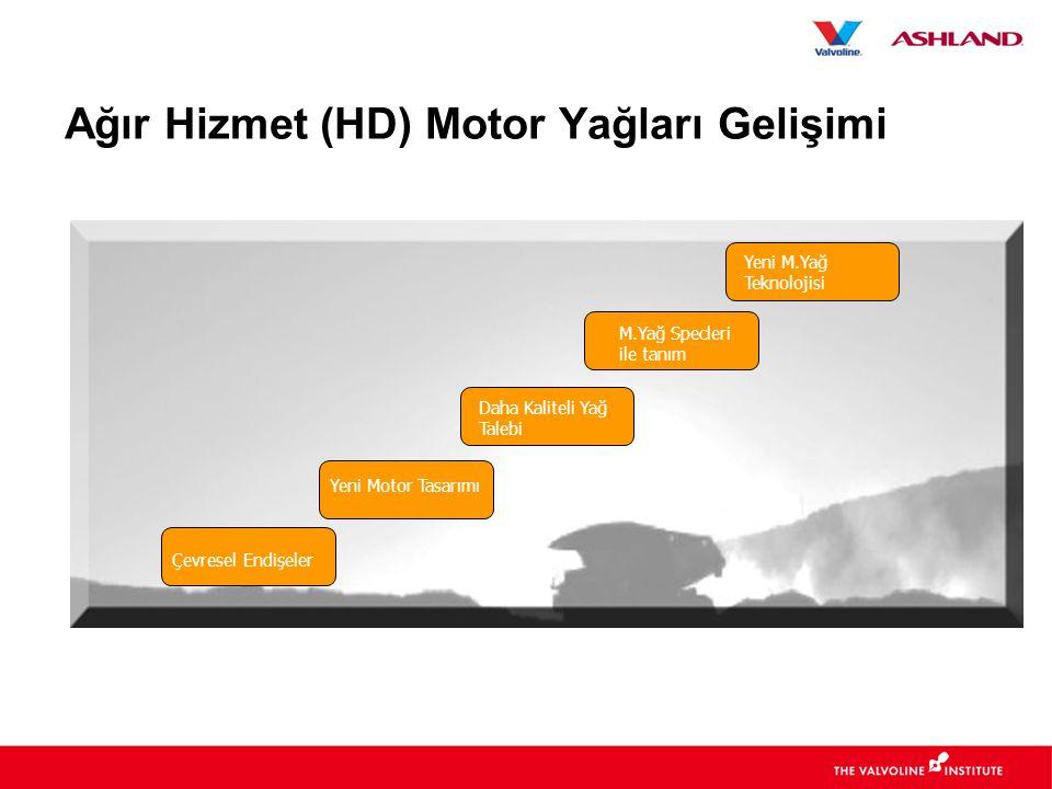 Ağır Hizmet (HD) Motor Yağları Gelişimi Çevresel Endişeler Yeni Motor Tasarımı Daha Kaliteli Yağ Talebi M.Yağ Specleri ile tanım Yeni M.Yağ Teknolojisi