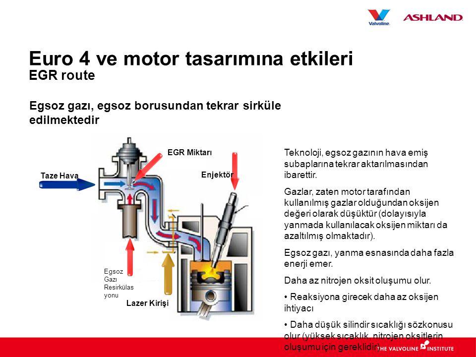 Euro 4 ve motor tasarımına etkileri EGR route Teknoloji, egsoz gazının hava emiş subaplarına tekrar aktarılmasından ibarettir.