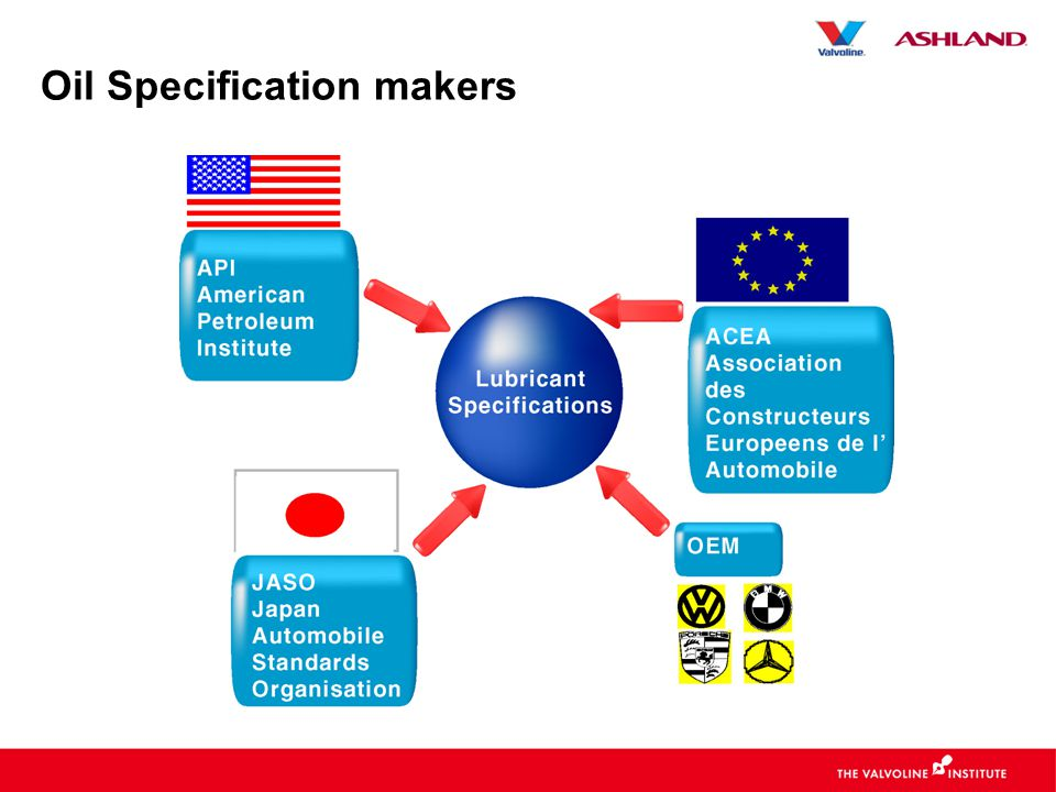 Oil Specification makers