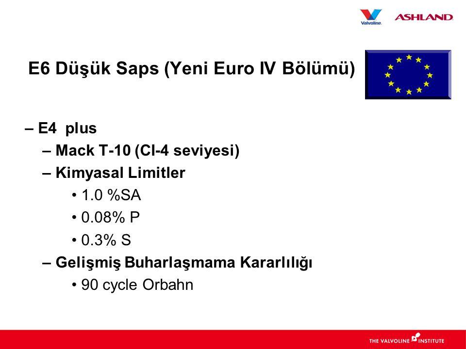 E6 Düşük Saps (Yeni Euro IV Bölümü) – E4 plus – Mack T-10 (CI-4 seviyesi) – Kimyasal Limitler • 1.0 %SA • 0.08% P • 0.3% S – Gelişmiş Buharlaşmama Kararlılığı • 90 cycle Orbahn