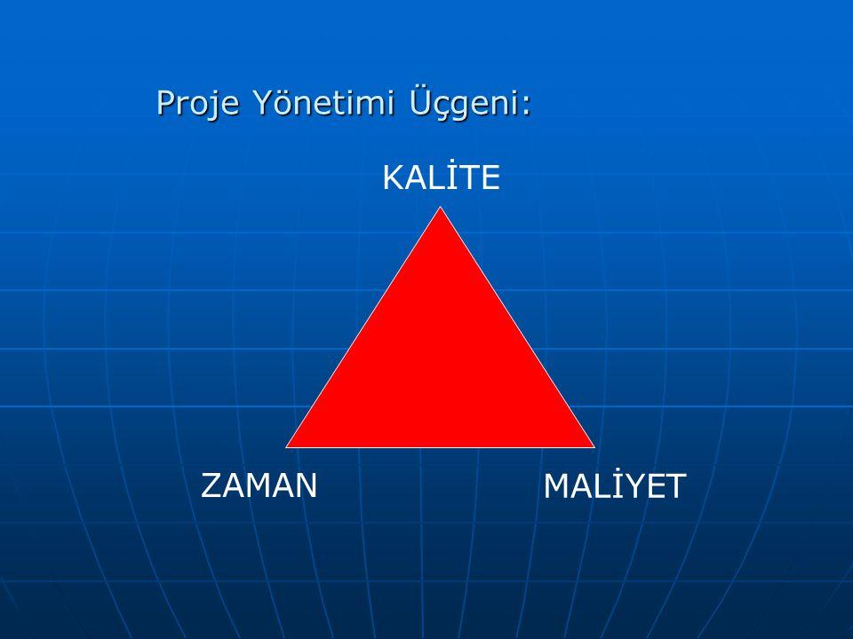Proje Yönetimi Üçgeni: MALİYET KALİTE ZAMAN