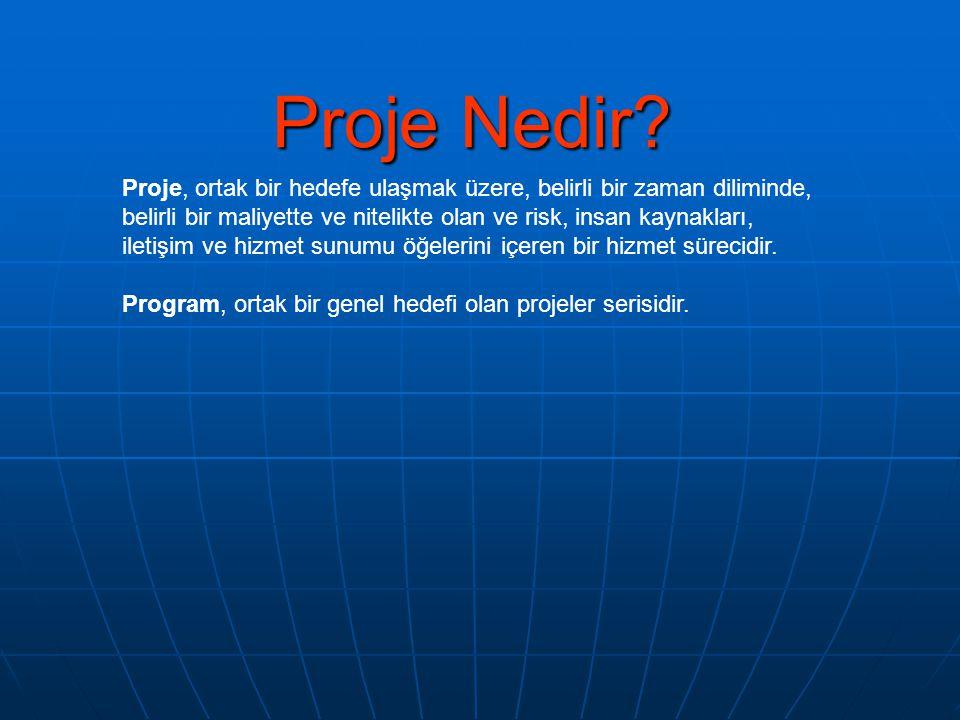 Proje Nedir? Proje, ortak bir hedefe ulaşmak üzere, belirli bir zaman diliminde, belirli bir maliyette ve nitelikte olan ve risk, insan kaynakları, il