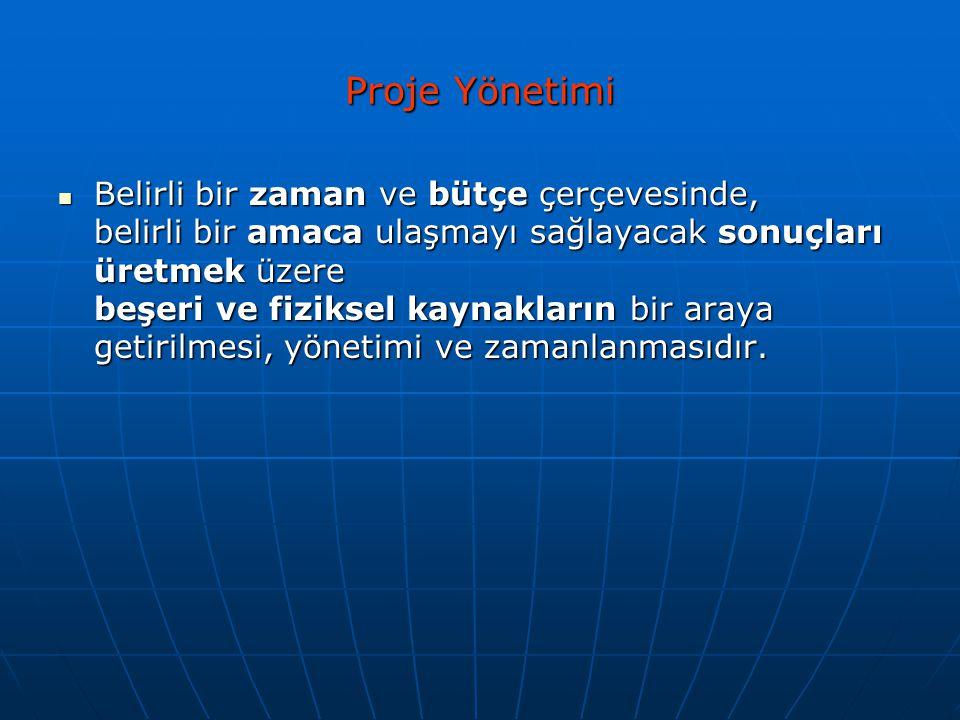 Kaynak  ÖGDEP(MEB DÖKÜMANLARI)  http://www.gokremtekir.com/index.