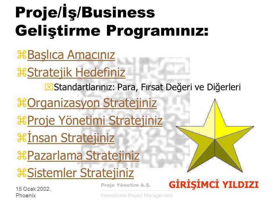15 Ocak 2002, Phoenix Proje/İş/Business Geliştirme Programınız: zBaşlıca AmacınızBaşlıca Amacınız zStratejik HedefinizStratejik Hedefiniz xStandartlarınız: Para, Fırsat Değeri ve Diğerleri zOrganizasyon StratejinizOrganizasyon Stratejiniz zProje Yönetimi StratejinizProje Yönetimi Stratejiniz zİnsan Stratejinizİnsan Stratejiniz zPazarlama StratejinizPazarlama Stratejiniz zSistemler StratejinizSistemler Stratejiniz GİRİŞİMCİ YILDIZI