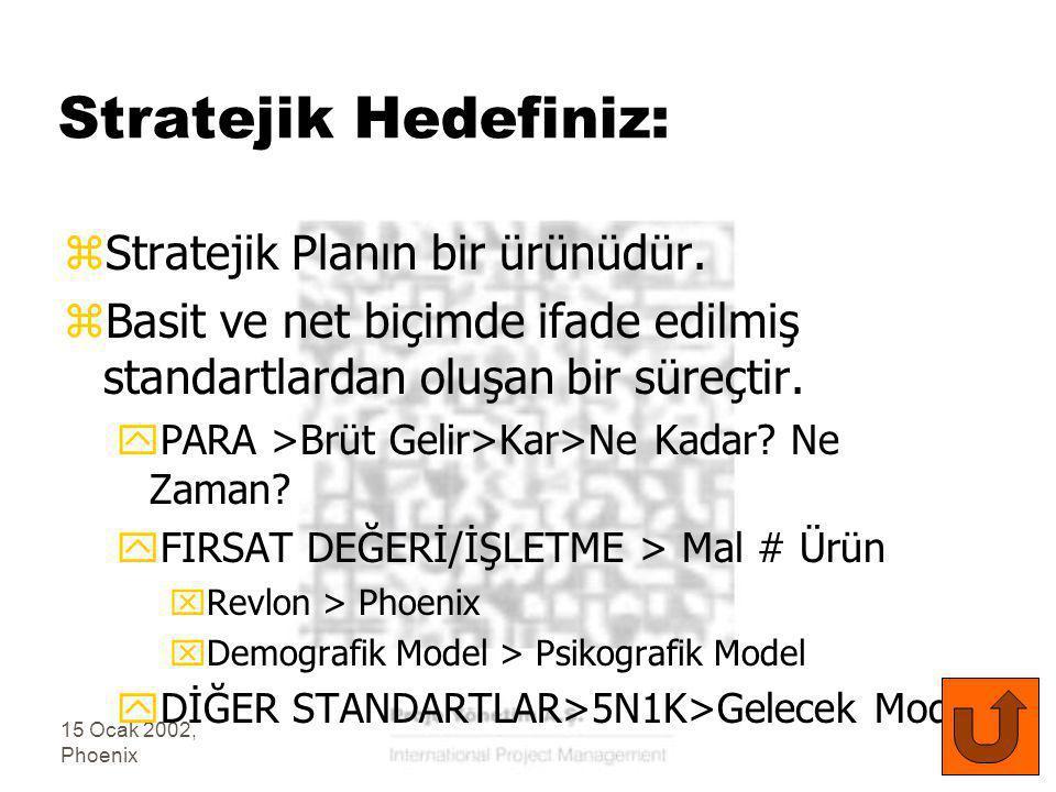 15 Ocak 2002, Phoenix Stratejik Hedefiniz: zStratejik Planın bir ürünüdür.