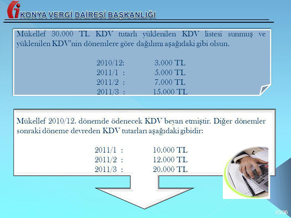 Mükellef 30.000 TL KDV tutarlı yüklenilen KDV listesi sunmu ş ve yüklenilen KDV'nin dönemlere göre da ğ ılımı a ş a ğ ıdaki gibi olsun. 2010/12: 3.000