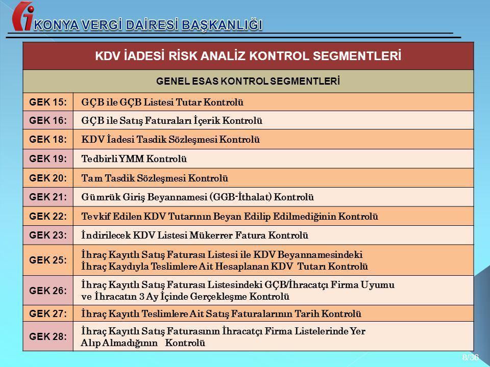 8/36 KDV İADESİ RİSK ANALİZ KONTROL SEGMENTLERİ GENEL ESAS KONTROL SEGMENTLERİ GEK 15: GÇB ile GÇB Listesi Tutar Kontrolü GEK 16: GÇB ile Satış Fatura