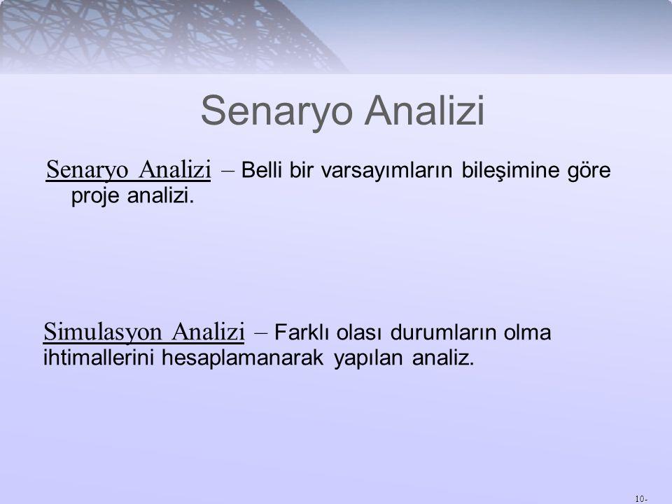 10- Senaryo Analizi Senaryo Analizi – Belli bir varsayımların bileşimine göre proje analizi. Simulasyon Analizi – Farklı olası durumların olma ihtimal