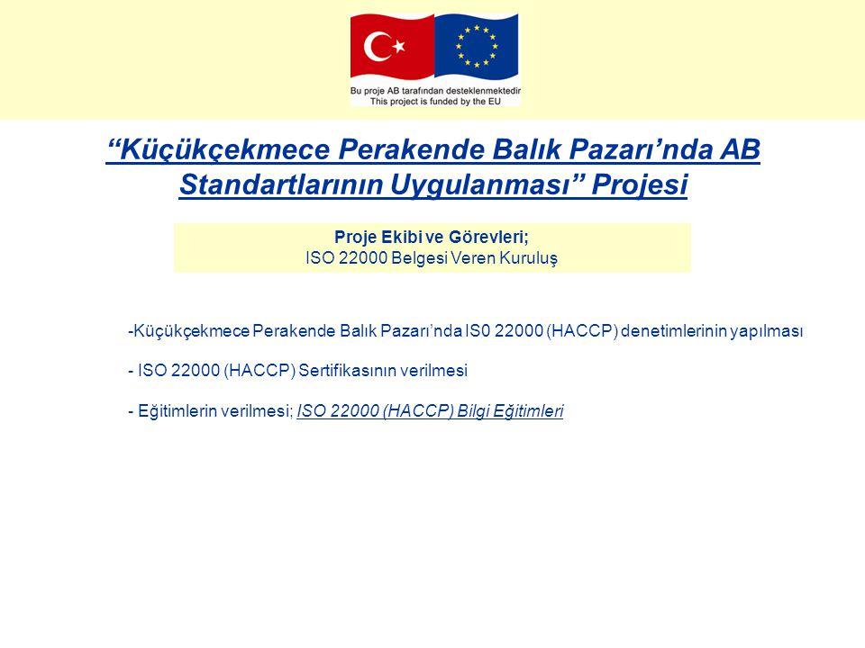 """""""Küçükçekmece Perakende Balık Pazarı'nda AB Standartlarının Uygulanması"""" Projesi Proje Ekibi ve Görevleri; ISO 22000 Belgesi Veren Kuruluş -Küçükçekme"""