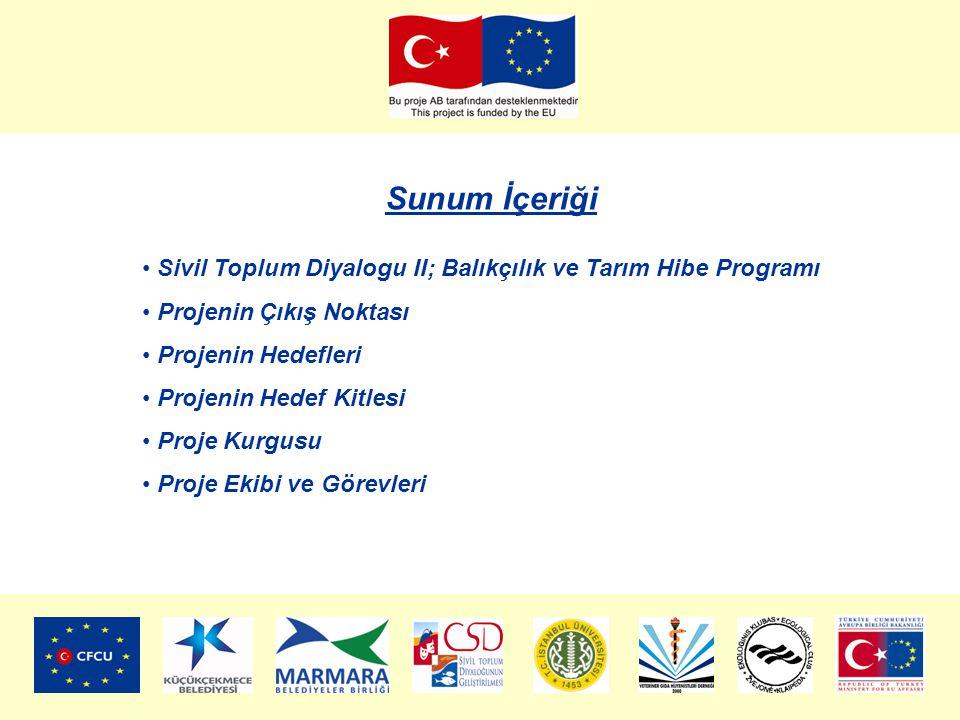 Sunum İçeriği • Sivil Toplum Diyalogu II; Balıkçılık ve Tarım Hibe Programı • Projenin Çıkış Noktası • Projenin Hedefleri • Projenin Hedef Kitlesi • P