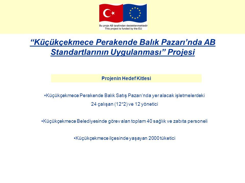 Küçükçekmece Perakende Balık Pazarı'nda AB Standartlarının Uygulanması Projesi Proje Kurgusu Fiziksel İyileştirmeler Eğitim Bilinçlendirme Çalışmaları Sertifikalandırma Türkiye'nin ilk ISO 22000 HACCP sertifikasına sahip perakende balık satış pazarı