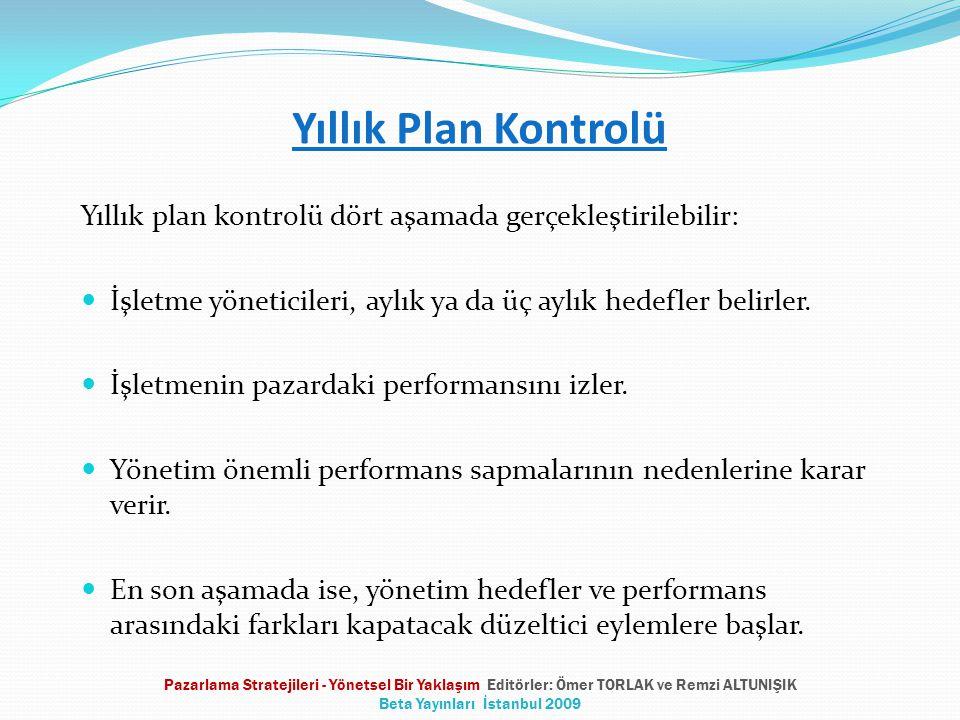 Yıllık Plan Kontrolü Yıllık plan kontrolü dört aşamada gerçekleştirilebilir:  İşletme yöneticileri, aylık ya da üç aylık hedefler belirler.
