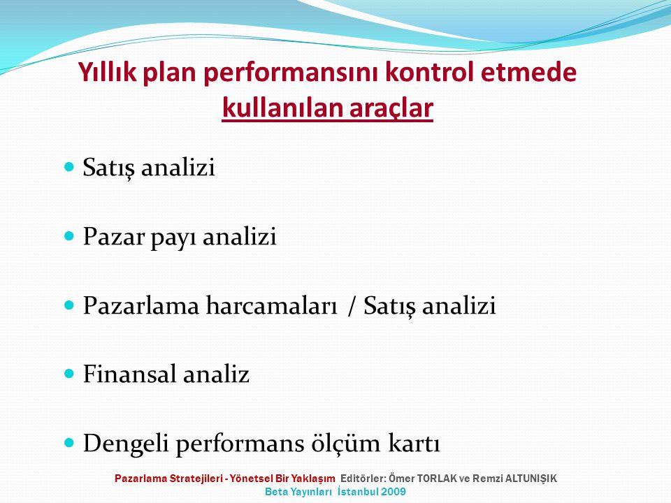 Yıllık plan performansını kontrol etmede kullanılan araçlar  Satış analizi  Pazar payı analizi  Pazarlama harcamaları / Satış analizi  Finansal analiz  Dengeli performans ölçüm kartı Pazarlama Stratejileri - Yönetsel Bir Yaklaşım Editörler: Ömer TORLAK ve Remzi ALTUNIŞIK Beta Yayınları İstanbul 2009