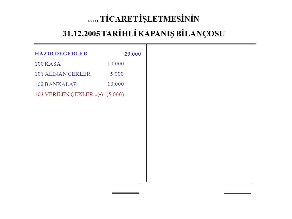 Bir A.Ş.'nin (sermaye) hisselerini temsil eden belge Bir A.Ş.'nin borçlarını temsil eden belge MENKUL KIYMETLER Hisse SenediTahvil – Senet – Bono Kamunun borçlarını temsil eden belge Özel Sektör Devlet