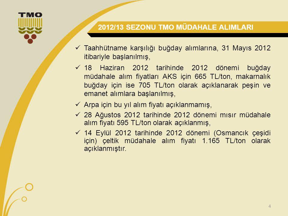 4  Taahhütname karşılığı buğday alımlarına, 31 Mayıs 2012 itibariyle başlanılmış,  18 Haziran 2012 tarihinde 2012 dönemi buğday müdahale alım fiyatları AKS için 665 TL/ton, makarnalık buğday için ise 705 TL/ton olarak açıklanarak peşin ve emanet alımlara başlanılmış,  Arpa için bu yıl alım fiyatı açıklanmamış,  28 Ağustos 2012 tarihinde 2012 dönemi mısır müdahale alım fiyatı 595 TL/ton olarak açıklanmış,  14 Eylül 2012 tarihinde 2012 dönemi (Osmancık çeşidi için) çeltik müdahale alım fiyatı 1.165 TL/ton olarak açıklanmıştır.