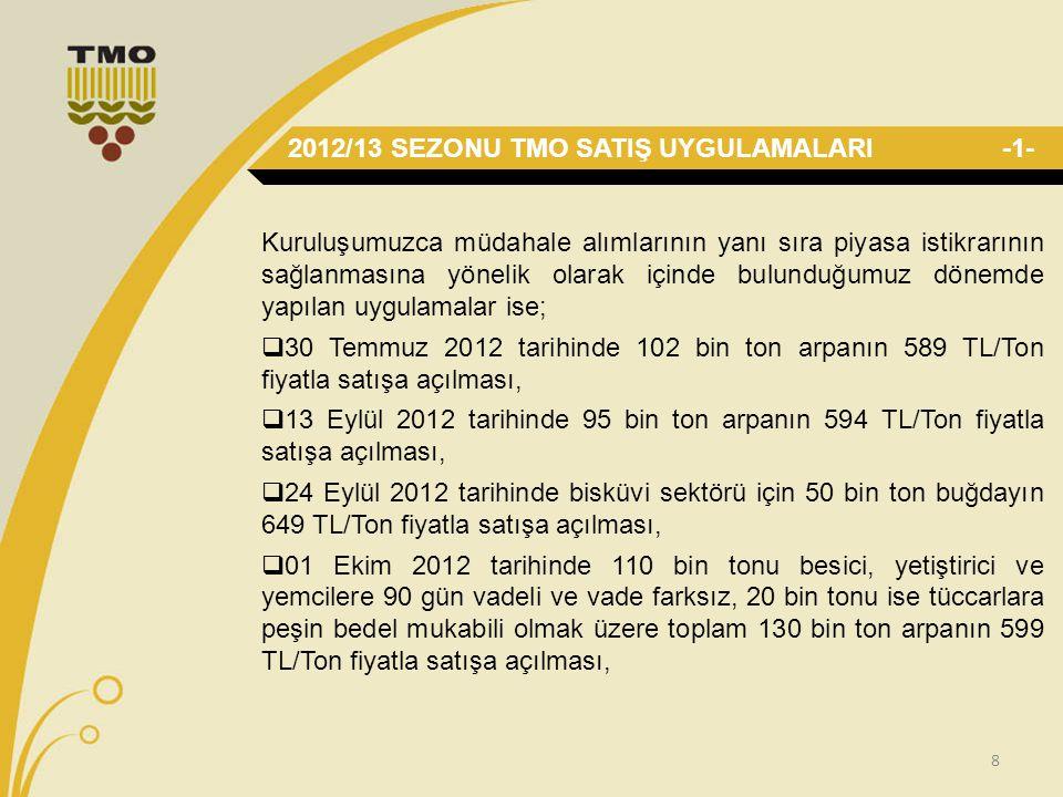 8 Kuruluşumuzca müdahale alımlarının yanı sıra piyasa istikrarının sağlanmasına yönelik olarak içinde bulunduğumuz dönemde yapılan uygulamalar ise;  30 Temmuz 2012 tarihinde 102 bin ton arpanın 589 TL/Ton fiyatla satışa açılması,  13 Eylül 2012 tarihinde 95 bin ton arpanın 594 TL/Ton fiyatla satışa açılması,  24 Eylül 2012 tarihinde bisküvi sektörü için 50 bin ton buğdayın 649 TL/Ton fiyatla satışa açılması,  01 Ekim 2012 tarihinde 110 bin tonu besici, yetiştirici ve yemcilere 90 gün vadeli ve vade farksız, 20 bin tonu ise tüccarlara peşin bedel mukabili olmak üzere toplam 130 bin ton arpanın 599 TL/Ton fiyatla satışa açılması, 2012/13 SEZONU TMO SATIŞ UYGULAMALARI -1-