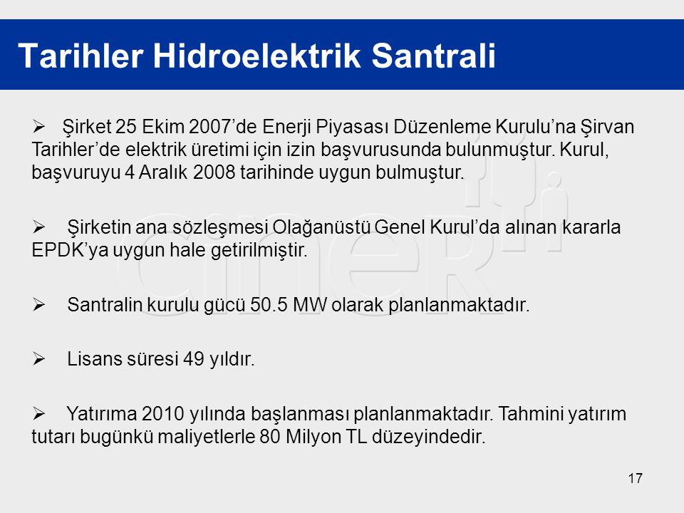 17 Tarihler Hidroelektrik Santrali  Şirket 25 Ekim 2007'de Enerji Piyasası Düzenleme Kurulu'na Şirvan Tarihler'de elektrik üretimi için izin başvurus
