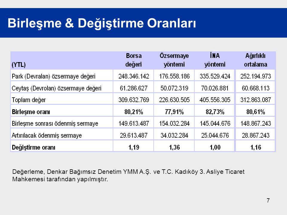 7 Birleşme & Değiştirme Oranları Değerleme, Denkar Bağımsız Denetim YMM A.Ş. ve T.C. Kadıköy 3. Asliye Ticaret Mahkemesi tarafından yapılmıştır.