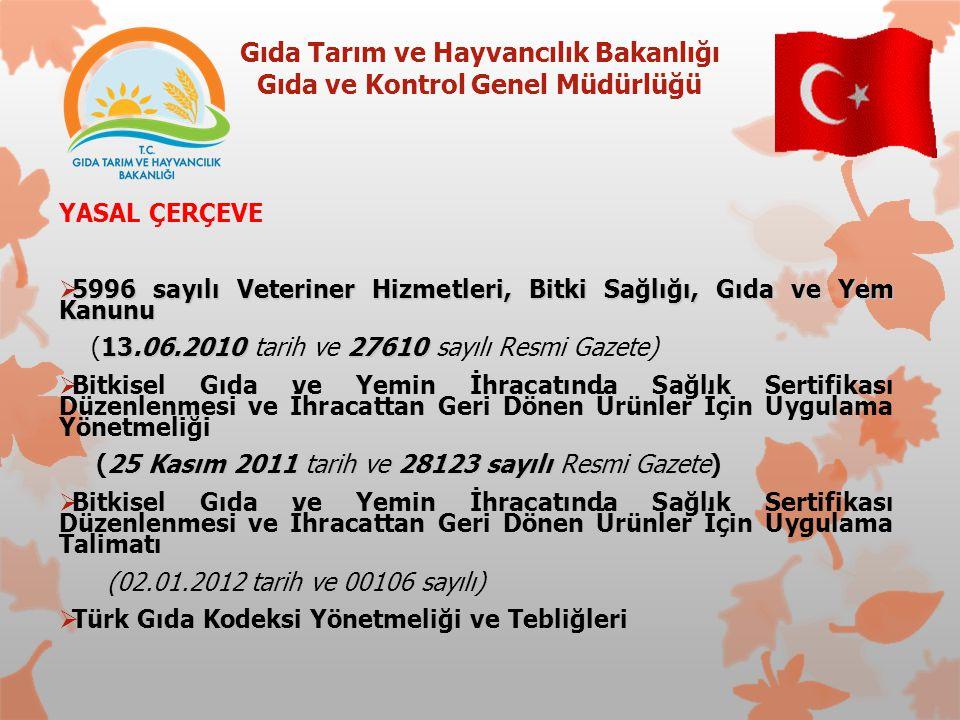 YASAL ÇERÇEVE Gıda Tarım ve Hayvancılık Bakanlığı Gıda ve Kontrol Genel Müdürlüğü GKGMBSK-ED2012