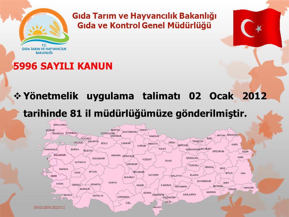 Gıda Tarım ve Hayvancılık Bakanlığı Gıda ve Kontrol Genel Müdürlüğü GKGMBSK-ED2012 İHRACATTAN GERİ DÖNEN ÜRÜNLER  Resmi kontrol sonucunda sadece etiket bilgilerinden kaynaklanan bir uygunsuzluk tespit edilmesi durumunda; Etiket Taahhütnamesi alınarak ürünlerin yurda girişine izin verilir.Etiket Taahhütnamesi  Bu ürünler etiket bilgileri Türk gıda/yem mevzuatına uygun hale getirildikten sonra piyasaya arz edilebilir.
