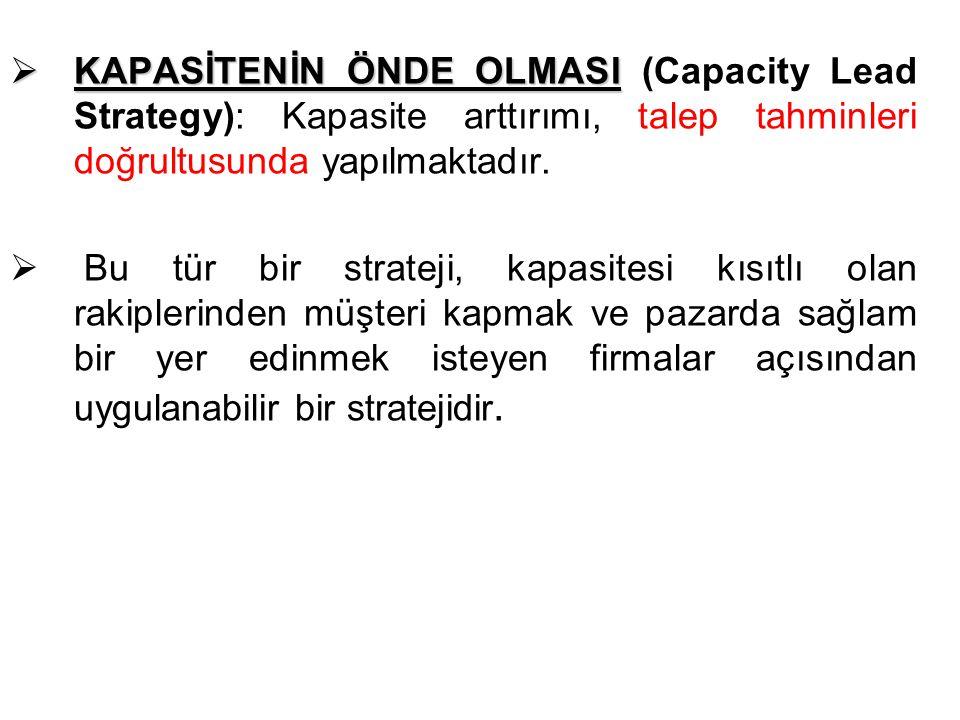  KAPASİTENİN ÖNDE OLMASI  KAPASİTENİN ÖNDE OLMASI (Capacity Lead Strategy): Kapasite arttırımı, talep tahminleri doğrultusunda yapılmaktadır.  Bu t